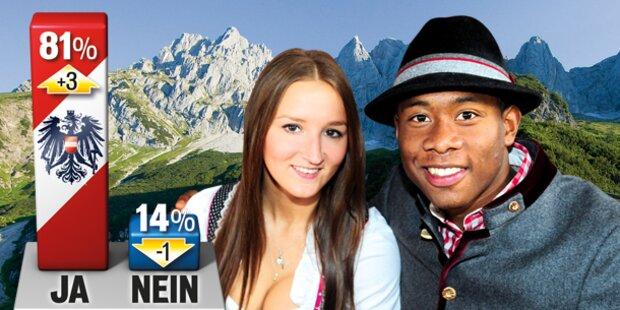 So stolz sind wir auf Österreich