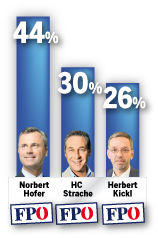 strache1.png