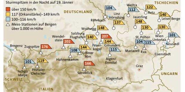 207 km/h in Oberösterreich