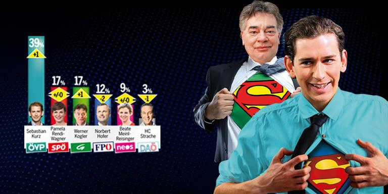 Die neue Super-Koalition