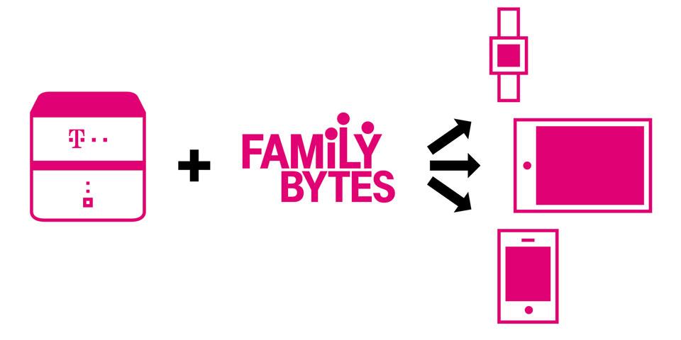 t-mobile-familiy-bytes-960.jpg