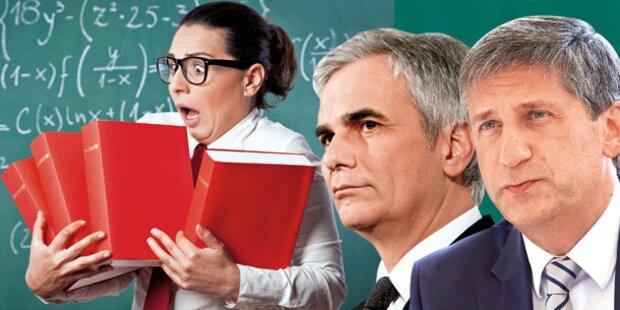 Wilder Streit um Lehrer-Arbeitszeit