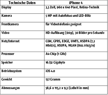 techn_daten_iphone4