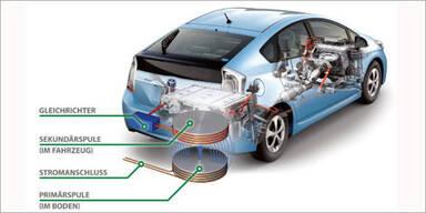 Toyota startet Test für kabelloses Laden
