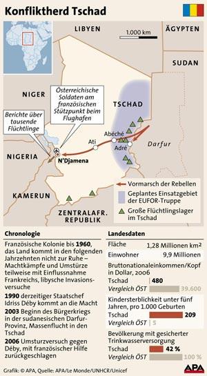tschad-grafik1