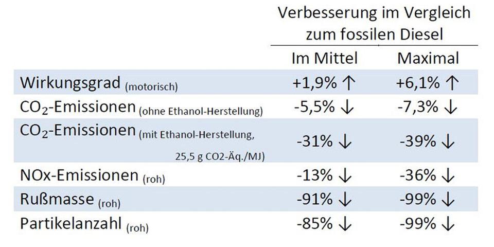 tu-wien-wunder-diesel-grafi.jpg