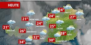 Aktuelle Wetterprognose für Montag (24.7.)