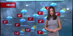 Aktuelle Wetterprognose für Montag (20.11.)