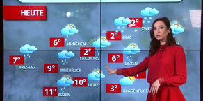 Aktuelle Wetterprognose für Dienstag