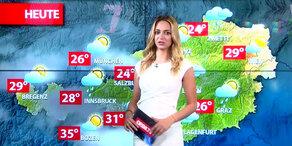 Aktuelle Wetterprognose für Sonntag