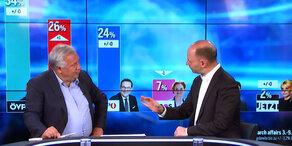 Fellner! Live: Die aktuellen Polit-Umfragen