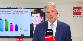 Fellner! Live: Peter Kaiser im Interview