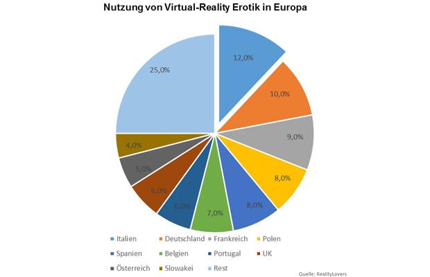 vr-porn-RealityLovers_Grafik.jpg
