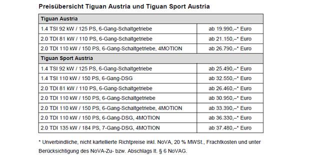 vw-Tiguan-Austria-preise.jpg