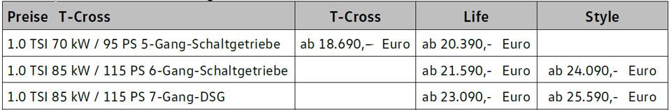 vw_T_Cross-960-preise-inlay.jpg
