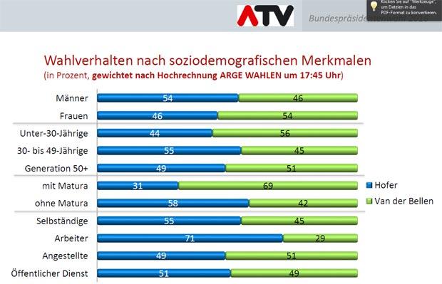 wähleranalyse.jpg
