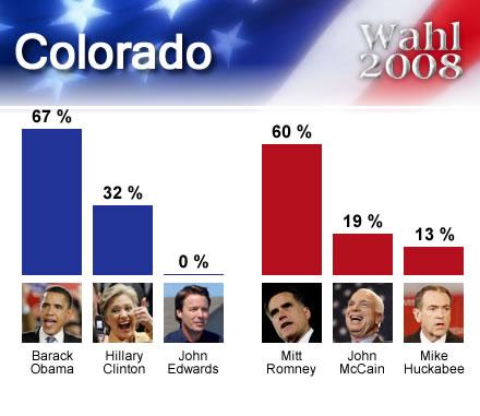 wahl2008USA_Colorado
