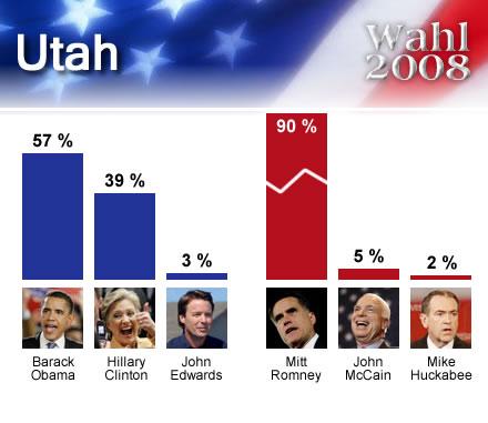 wahl2008USA_Utah