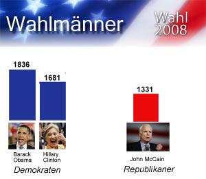 wahlmaenner_8