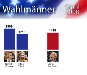 wahlmaenner_9