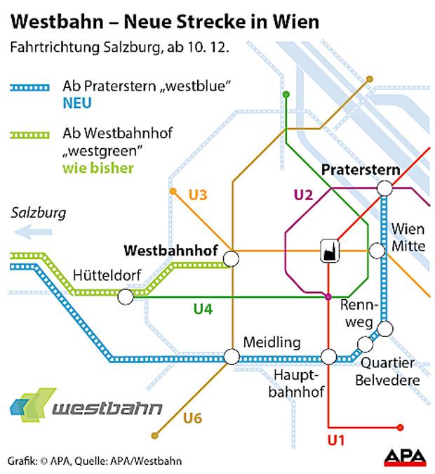 Westbahn Künftig Mit Zwei Linien Unterwegs