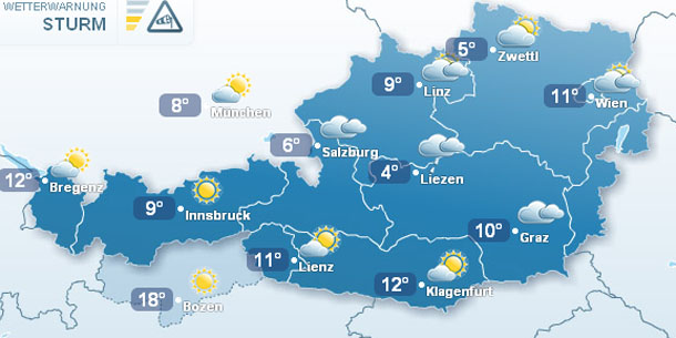 Wetter Pongau österreich