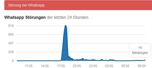 whatsapp-down-screen.jpg