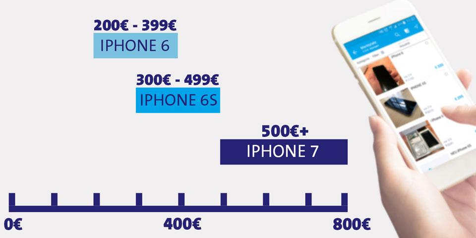 willhaben-iphone-960.jpg