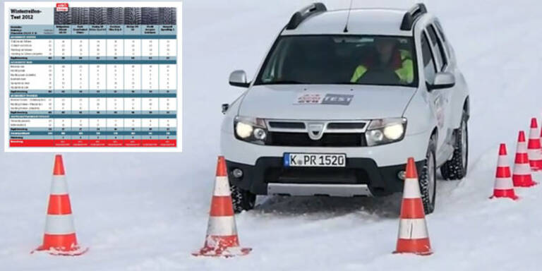 Winterreifentest 2012/2013 des ARBÖ