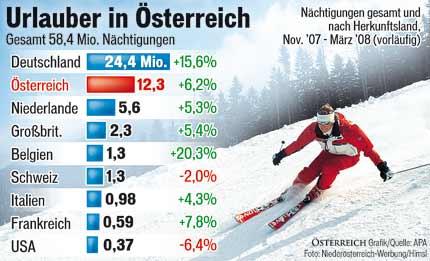 wintersport_grafik